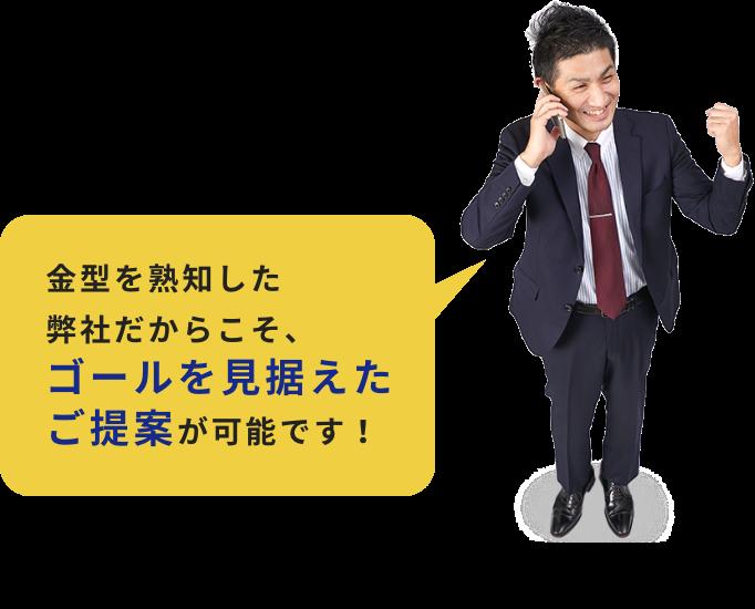 電話対応の男性